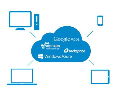 SAAS - Cloud Application Development Services